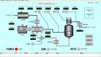 空壓機組監控系統