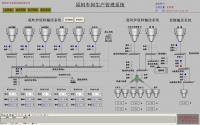 原料车间生产管理系统