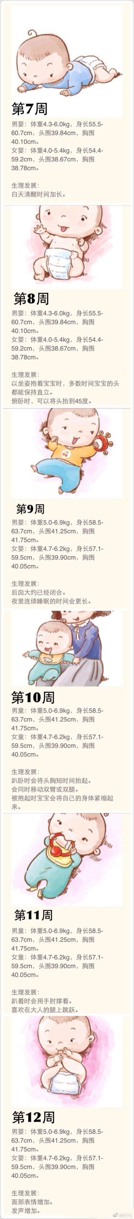 後 減る 生理 体重