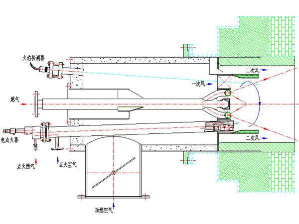 1) 主燃烧器喷嘴采用分布式结构设计,使燃气流能够充分弥散入空气